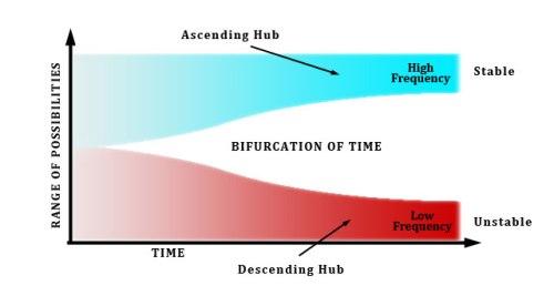 ascendinghubdescendinghubgraphic